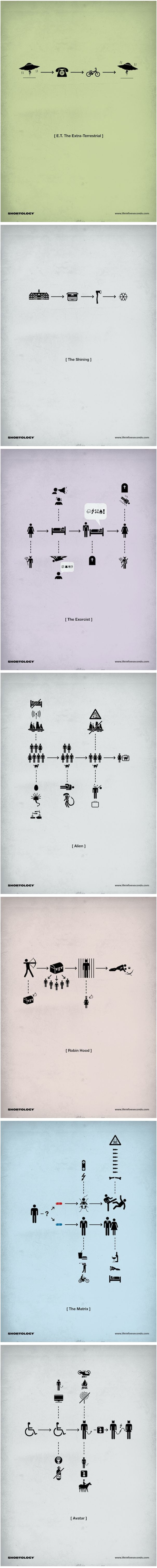 H-57-Shortology-Movie-Posters-ET