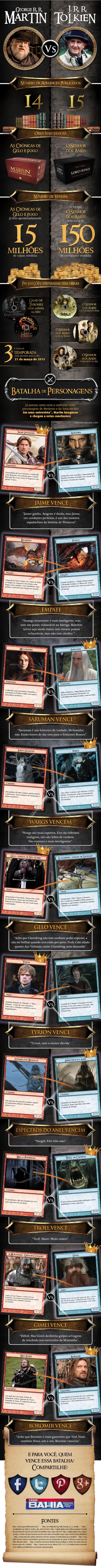Game-of-Thrones-vs-Senhor-dos-Aneis