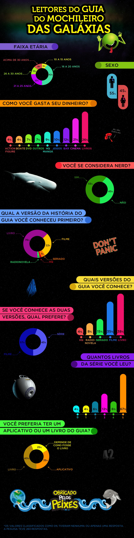 infográfico-guia